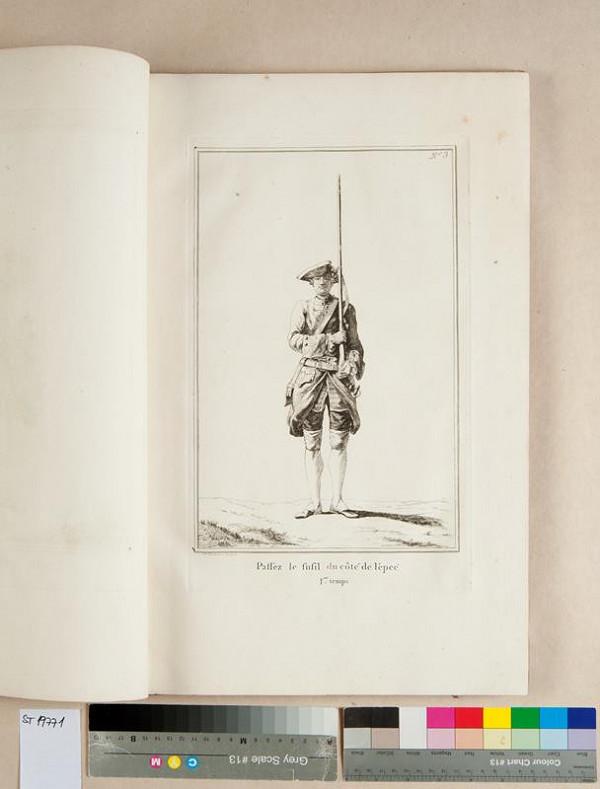 neznámý autor – Exercice de l´infanterie françoise