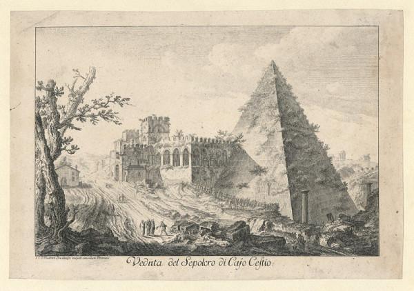 Johann Christian Jakob Friedrich – Pohled na hrobku Caja Cestia v Římě