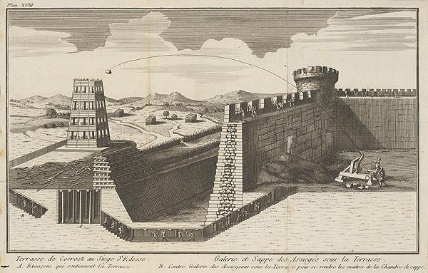 Stredoeurópsky maliar z 18. storočia - Obliehanie a obrana hradu