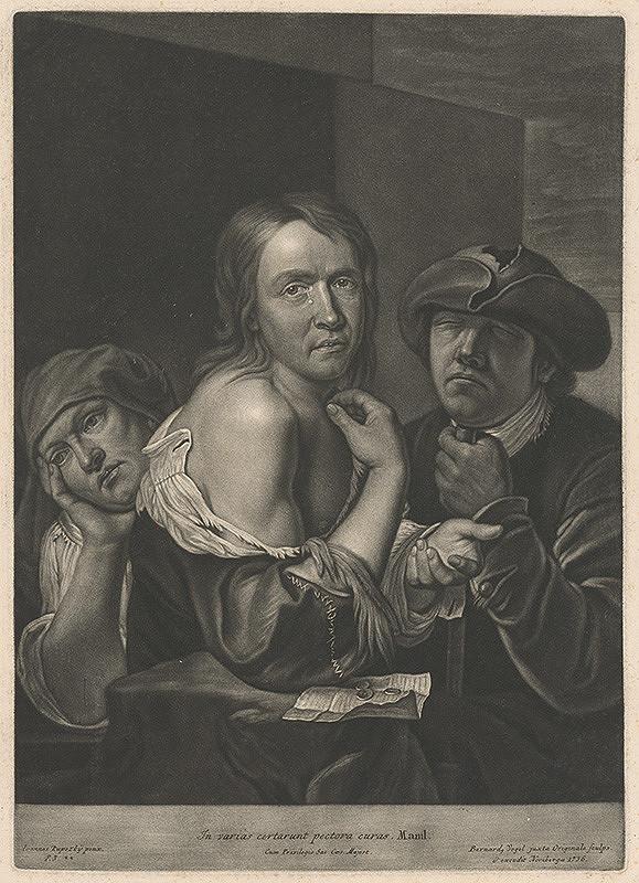 Ján Kupecký, Bernhard Vogel - Žobráci