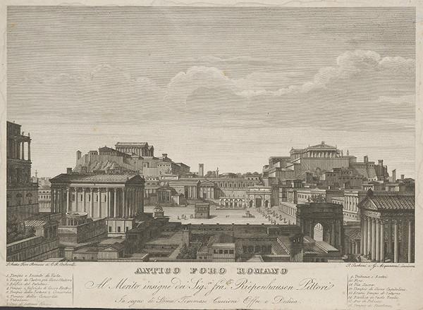 Charles Robert Cockerell – Forum Romanum
