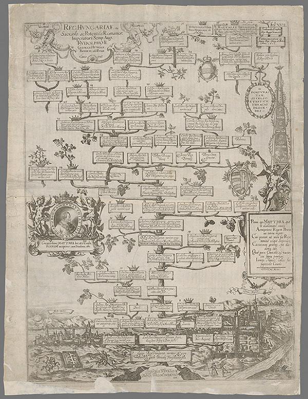 Stredoeurópsky grafik z 18. storočia - Postupnosť uhorských panovníkov