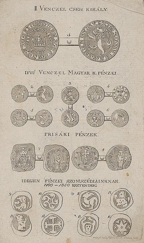 Maďarský grafik z 19. storočia - Maďarské a cudzie mince