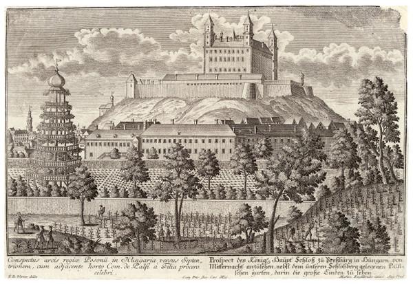 Friedrich Bernhard Werner, Martin Engelbrecht – Bratislavský hrad zo severu a záhrada s kúriou grófa Pavla Pálffyho v Bratislave