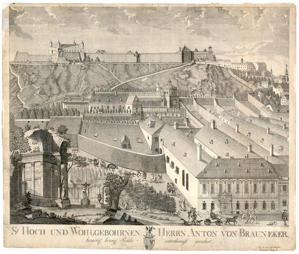 Gottfried Prixner, Müller - Časť Bratislavy a podhradia s kúriou Antona Jakoba von Braunecker (1755 – 1821)
