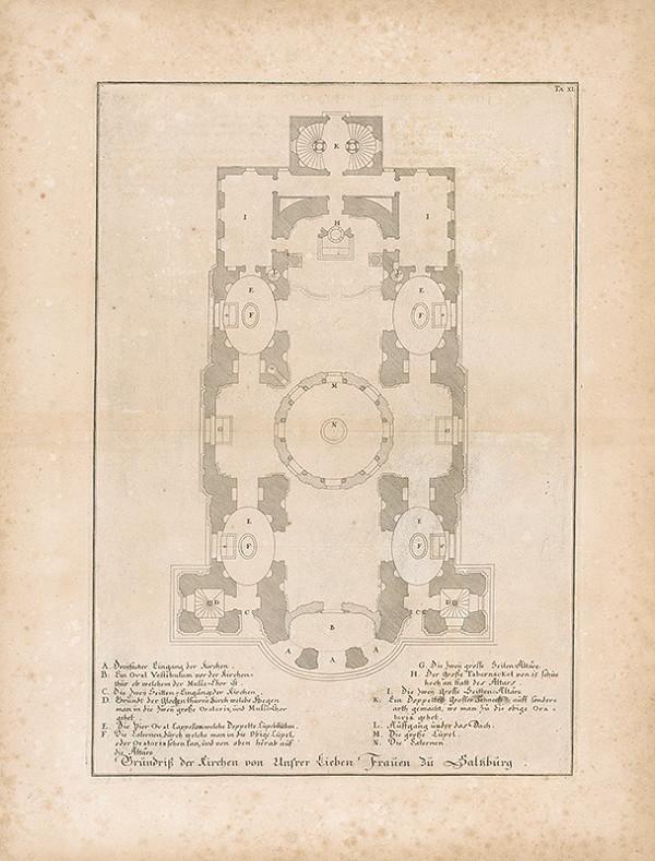 Johann Bernhard Fischer von Erlach – Pôdorys nového kostola v Salzburgu