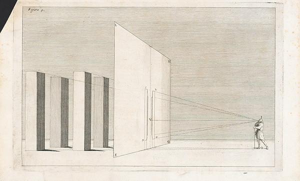 Andrea Pozzo, Giacomo Böemo Komarek - Fig.4. - Demonštrovať na človeku,ktorý vidí štyri stĺpy,čo je perspektíva