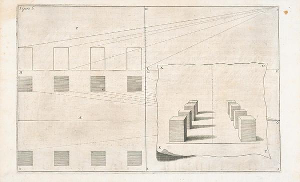 Andrea Pozzo, Giacomo Böemo Komarek - Fig.6. - Šesť piedestálov bez rímsy