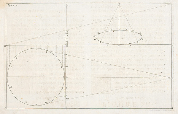 Andrea Pozzo, Giacomo Böemo Komarek - Fig.13. - Jednoduchý kruh