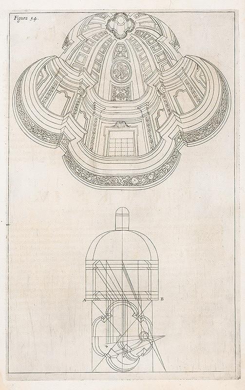 Andrea Pozzo, Giacomo Böemo Komarek - Fig.54. - Kupola iného tvaru