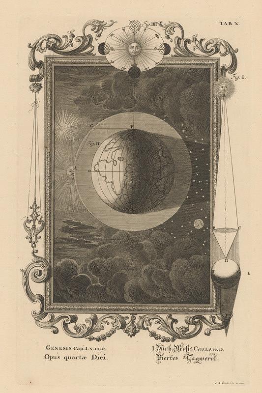 Johann Melchior Füssli, Jacob Andreas Fridrich – Štvrtý deň stvorenia (Gn 1, 14-15)