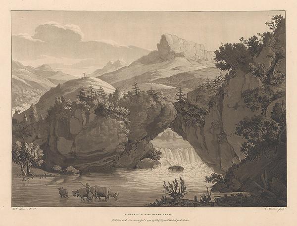 Jean-François Albanis de Beaumont, Cornelis Apostool - Vodopád na rieke Lech