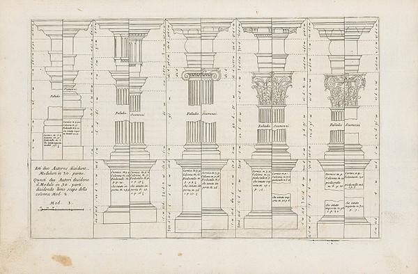 Vincenzo Mariotti, Andrea Puted, Andrea Pozzo - Ordines Architecturae defumpti ex Palladio & Scamozzio