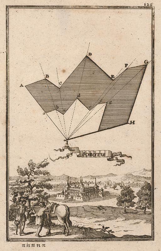 Gabriel Bodenehr st., Justus van den Nypoort – Geometrická figúra a pohľad na pevnôstku Sobotište