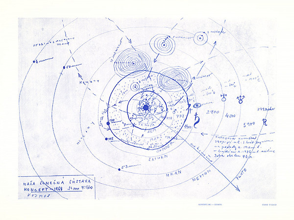 Stanislav Filko - Koncept - 1968 - Cosmos