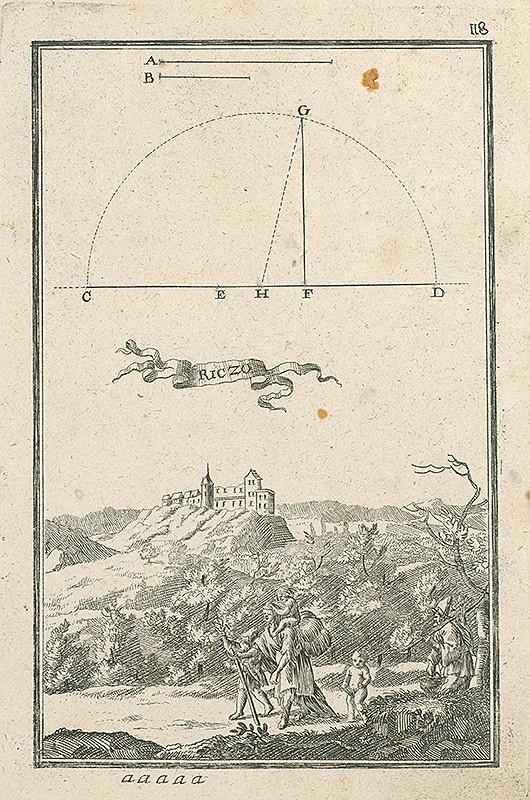 Stredoeurópsky grafik zo 17. storočia - Riczo