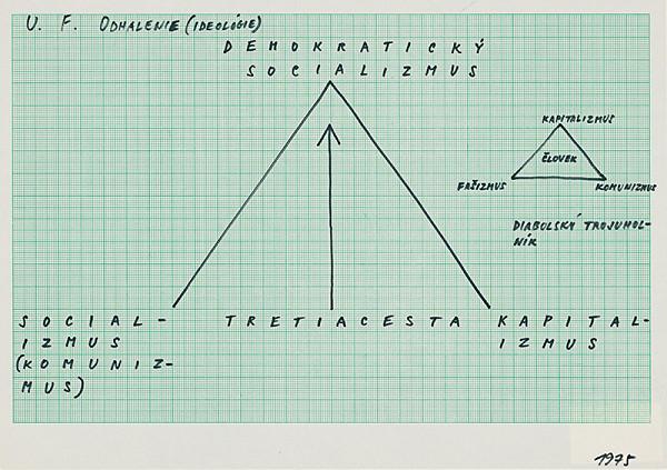 Július Koller – U.F.ODHALENIE (IDEOLÓGIE) (Demokratický socializmus)