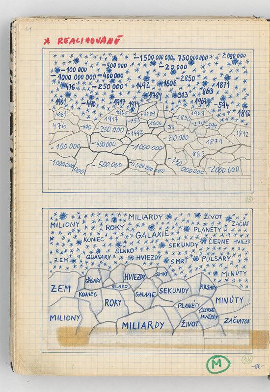 Rudolf Sikora – Konceptuálne kresby (Čas...Priestor VIII)