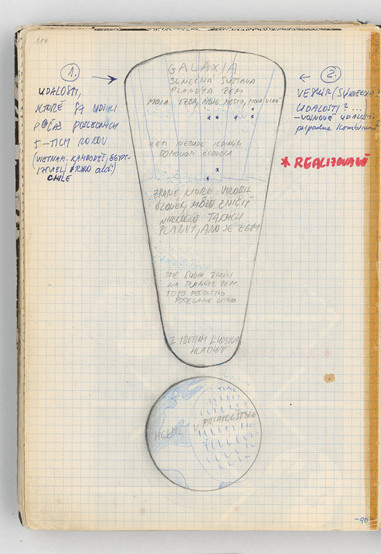 Rudolf Sikora - Konceptuálna kresba (Z cyklu Výkričník)