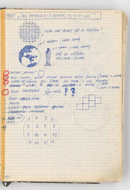 Rudolf Sikora - Poznámky a kresby