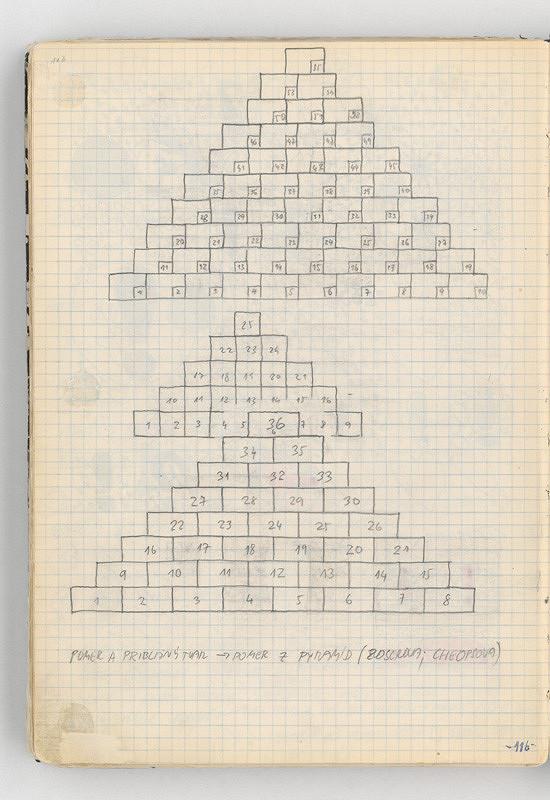 Rudolf Sikora - Kresby (z cyklu Pyramída...)