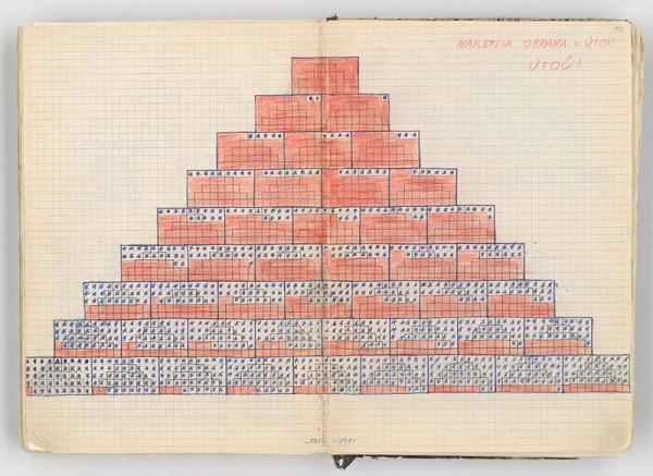 Rudolf Sikora – Kresba (z cyklu Pyramída...)