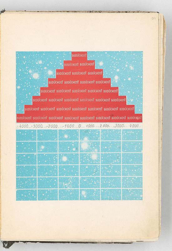 Rudolf Sikora - Z cyklu Pyramídy...