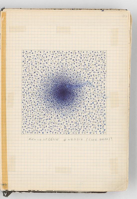 Rudolf Sikora - Koncentrácie energie (Čierna diera)