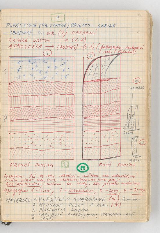 Rudolf Sikora – Kresby a poznámky