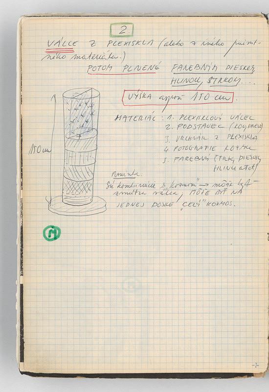 Rudolf Sikora - Kresby a poznámky