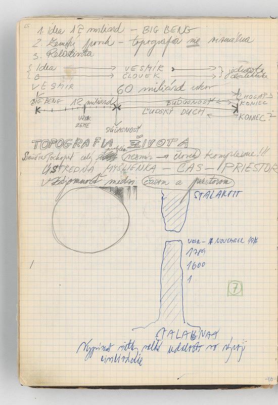 Rudolf Sikora – Poznámky a kresby