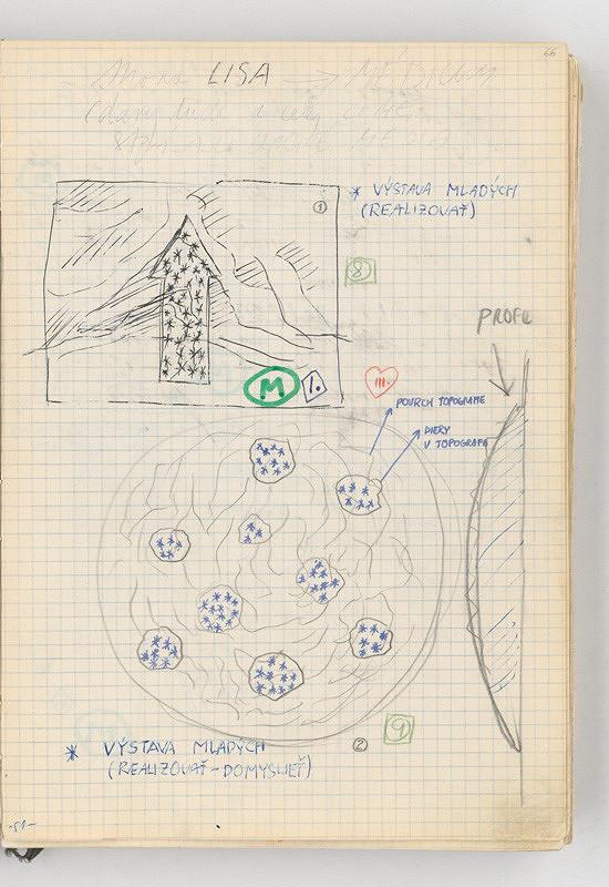 Rudolf Sikora - Poznámky a kresby (Projekt pre Galériu mladých)