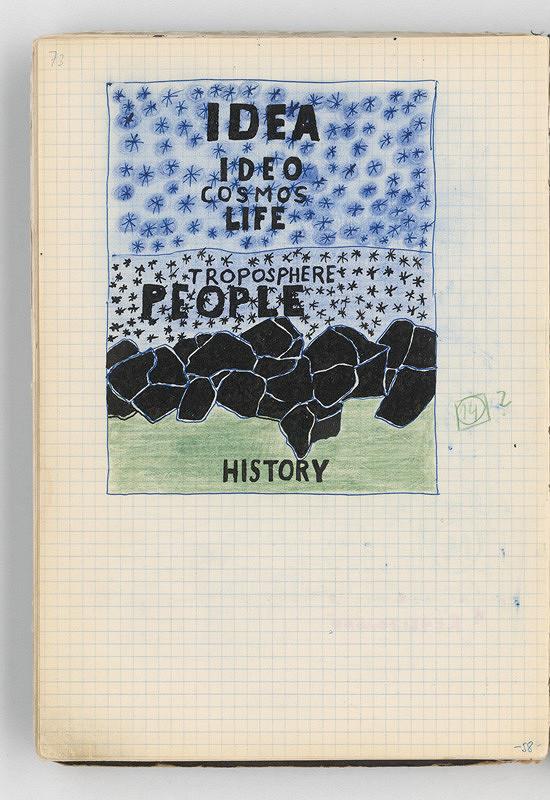 Rudolf Sikora – Konceptuálna kresba