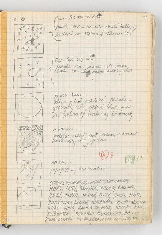 Rudolf Sikora - Konceptuálne kresby a poznámky