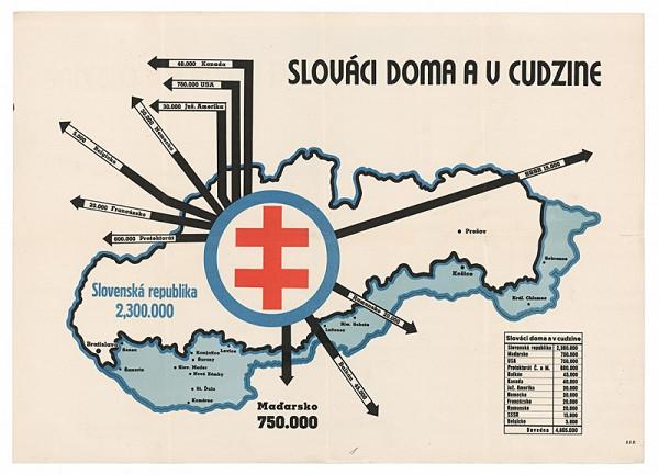 Neznámy autor – Slováci doma a v cudzine