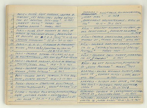 Július Koller – Archív JK/Domus č. 615/1981