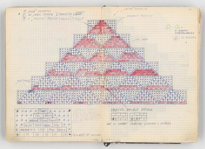 Rudolf Sikora - Kresba (z cyklu Pyramída...), 1970 - 1975, Slovenská národná galéria